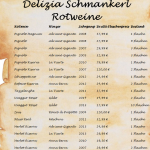 Delizia Schmankerl Rot