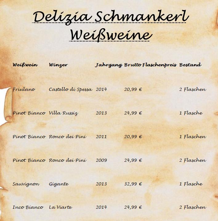 Delizia Schmankerl Weiß